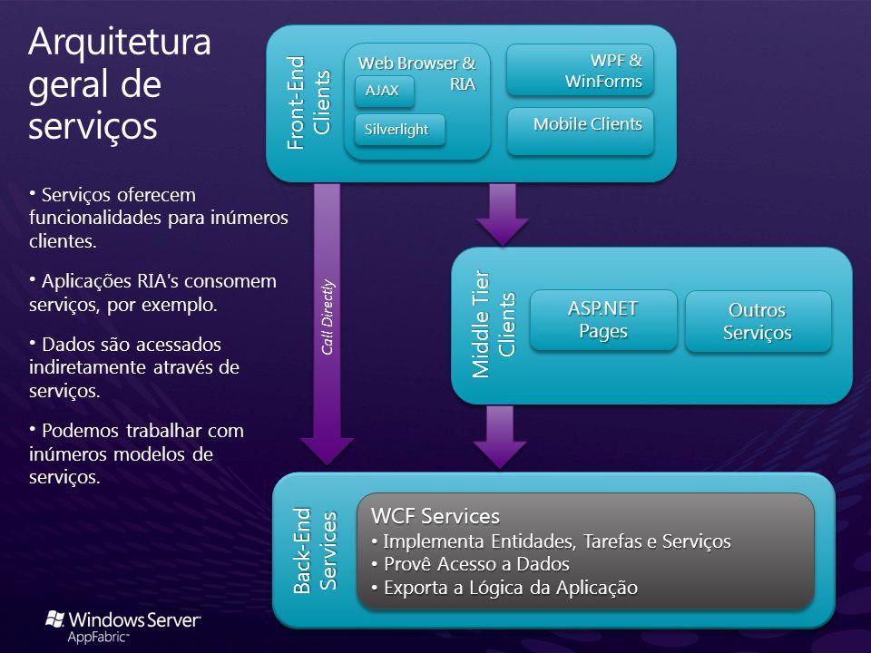 Arquitetura geral de serviços