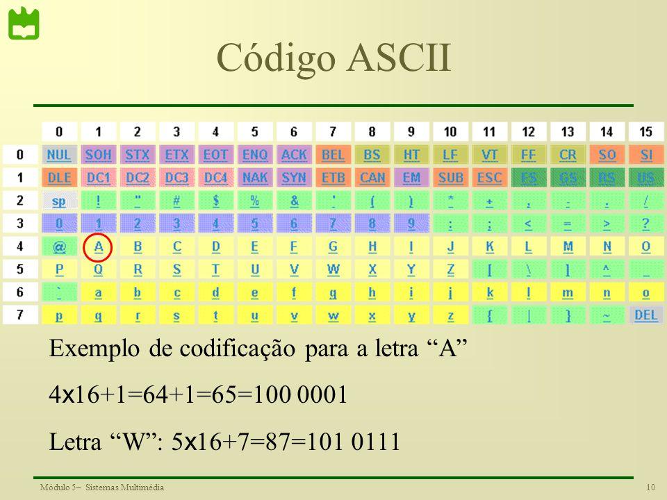 Código ASCII Exemplo de codificação para a letra A