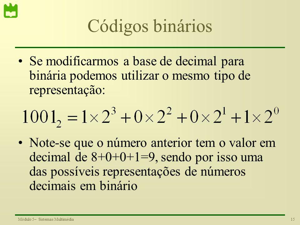 Códigos binários Se modificarmos a base de decimal para binária podemos utilizar o mesmo tipo de representação:
