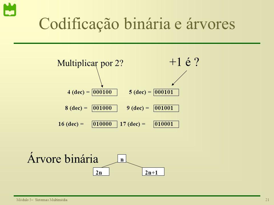Codificação binária e árvores