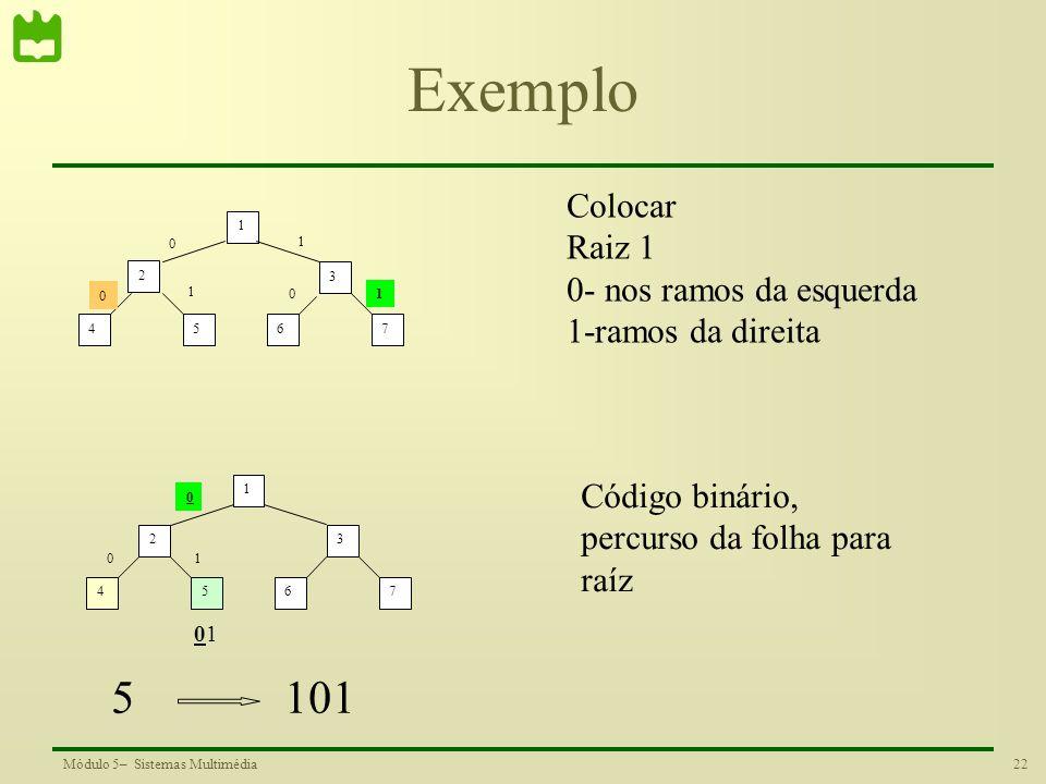 Exemplo 5 101 Colocar Raiz 1 0- nos ramos da esquerda