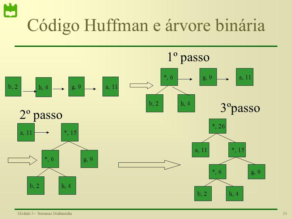 Código Huffman e árvore binária