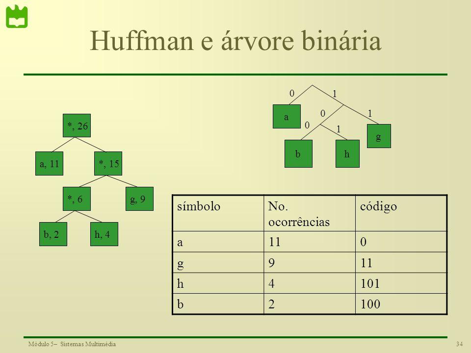 Huffman e árvore binária