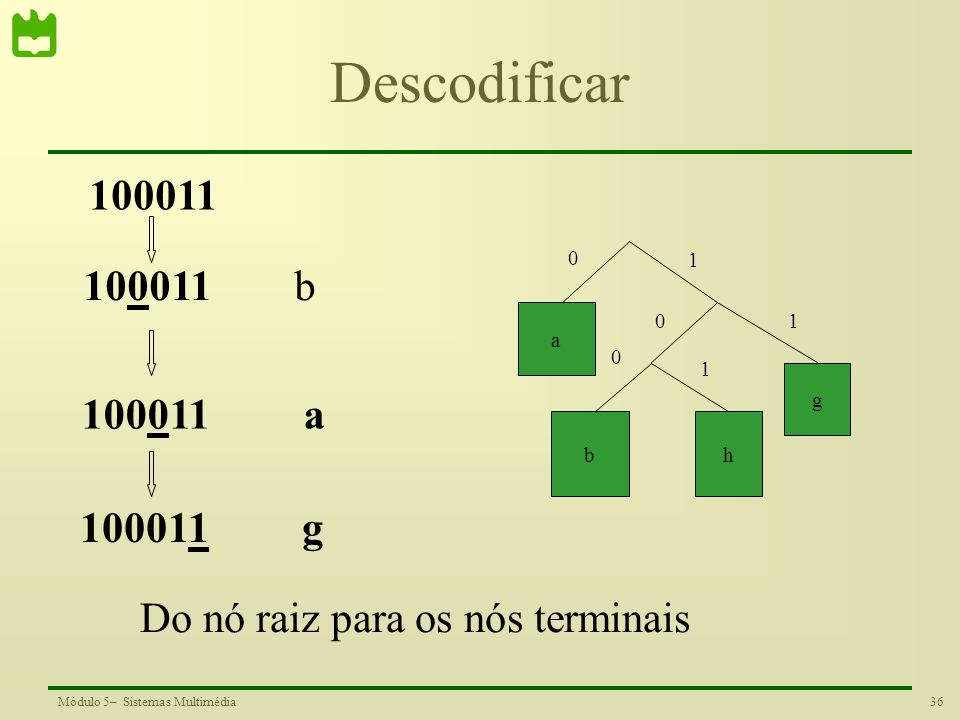 Descodificar 100011. b. h. g. a. 1. 100011 b.