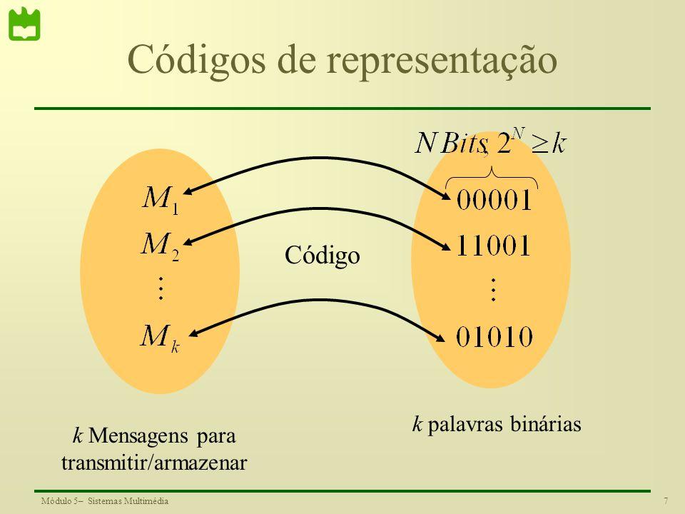 Códigos de representação
