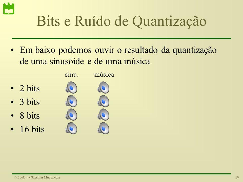 Bits e Ruído de Quantização