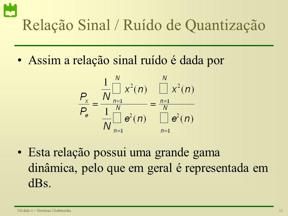 Relação Sinal / Ruído de Quantização