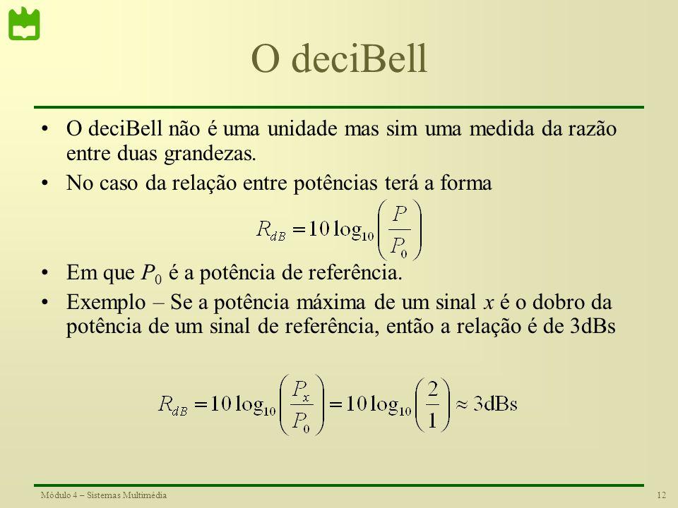 O deciBell O deciBell não é uma unidade mas sim uma medida da razão entre duas grandezas. No caso da relação entre potências terá a forma.
