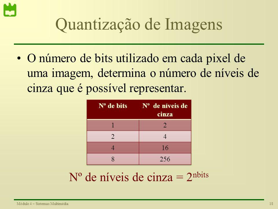 Quantização de Imagens