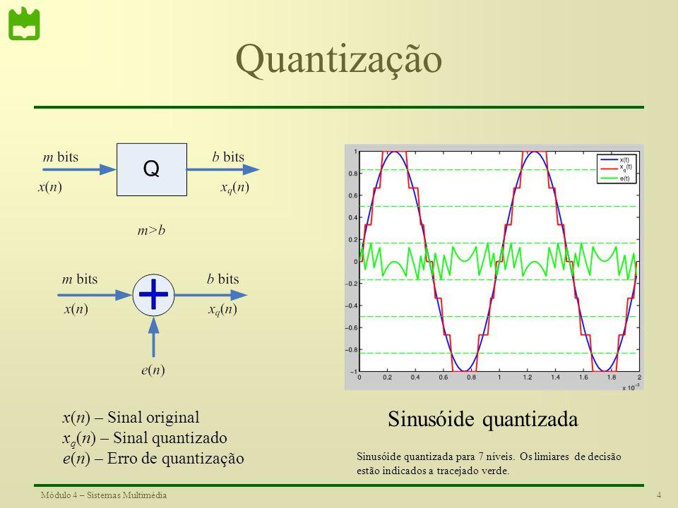 Quantização Sinusóide quantizada x(n) – Sinal original