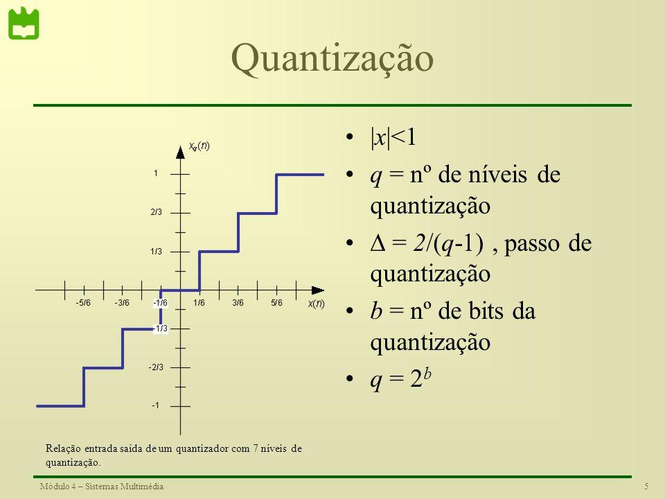 Quantização |x|<1 q = nº de níveis de quantização