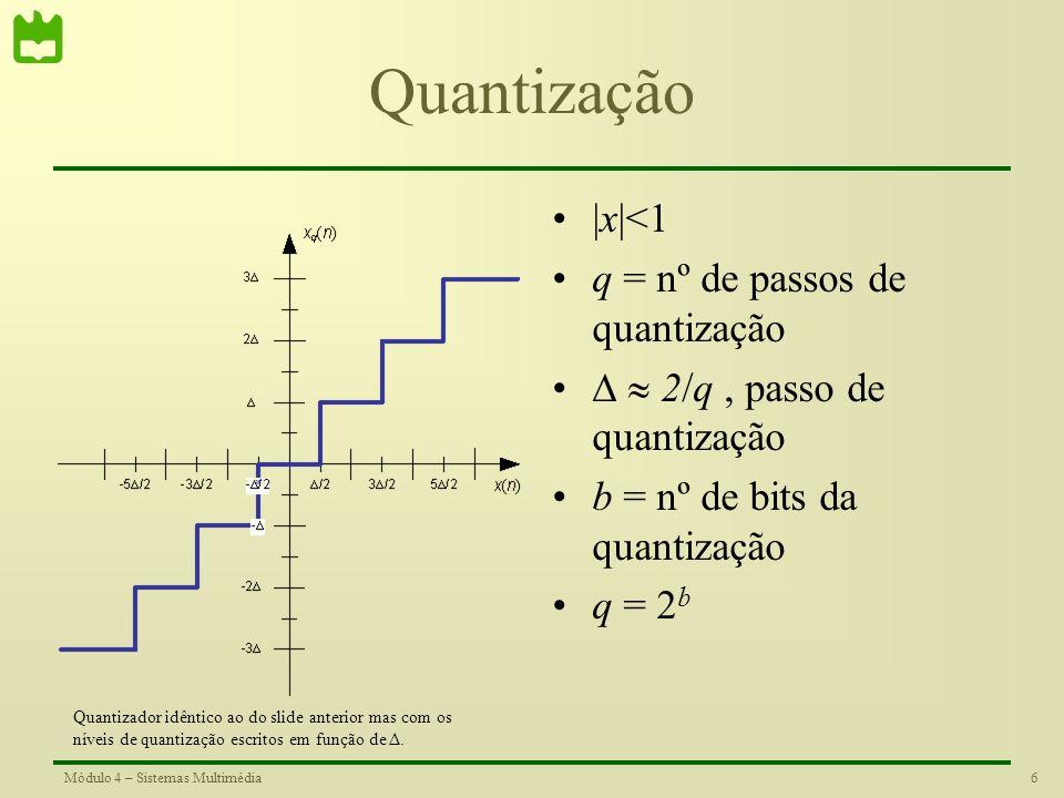 Quantização |x|<1 q = nº de passos de quantização