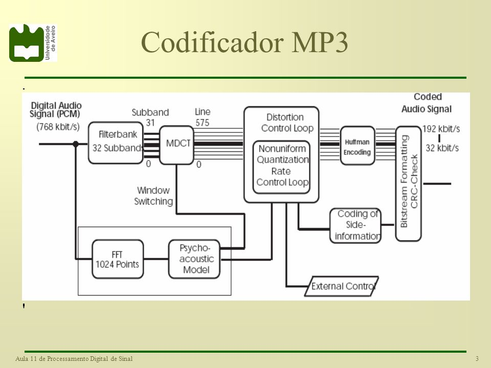 Codificador MP3