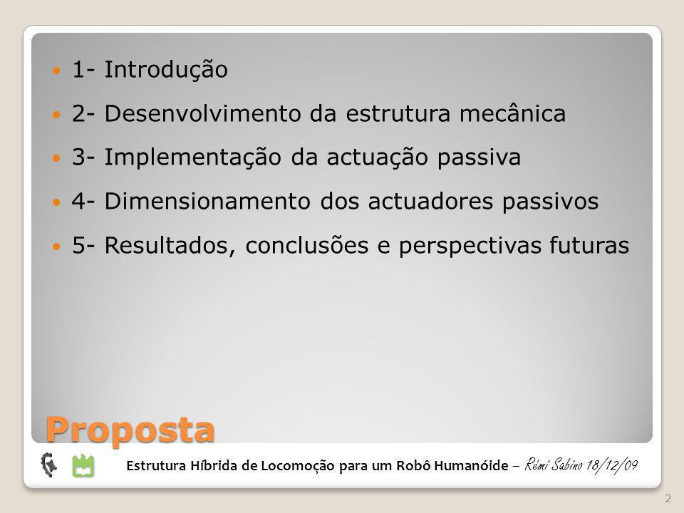 Proposta 1- Introdução 2- Desenvolvimento da estrutura mecânica
