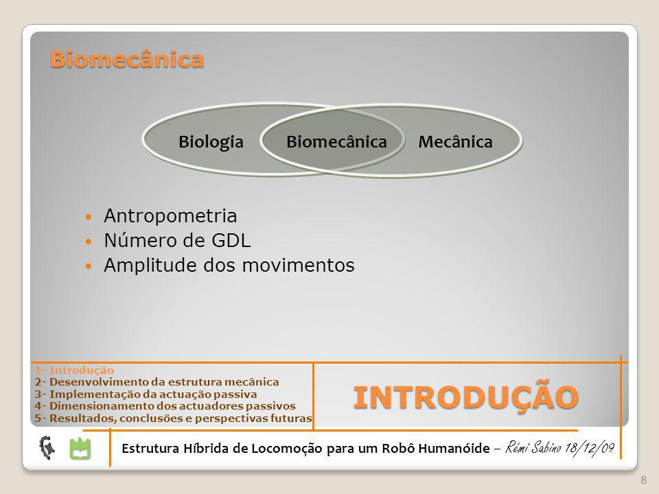 INTRODUÇÃO Biomecânica Biologia Mecânica Biomecânica Antropometria