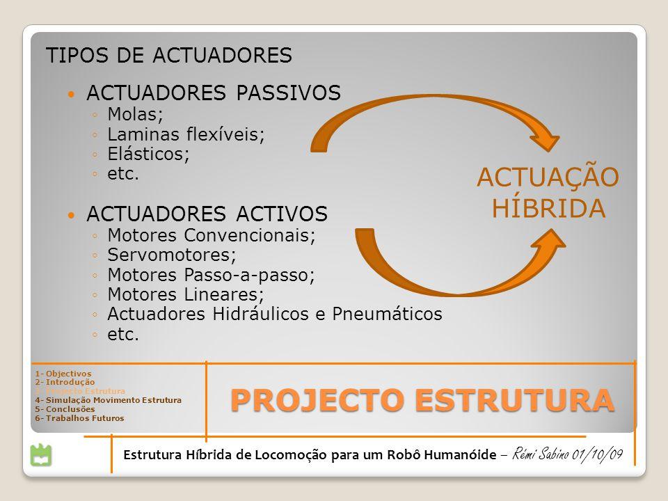 PROJECTO ESTRUTURA ACTUAÇÃO HÍBRIDA TIPOS DE ACTUADORES