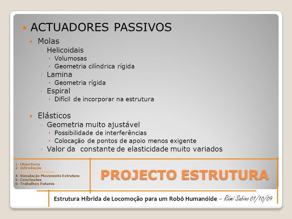 PROJECTO ESTRUTURA ACTUADORES PASSIVOS Molas Elásticos Helicoidais