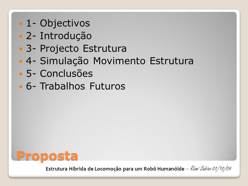 Proposta 1- Objectivos 2- Introdução 3- Projecto Estrutura