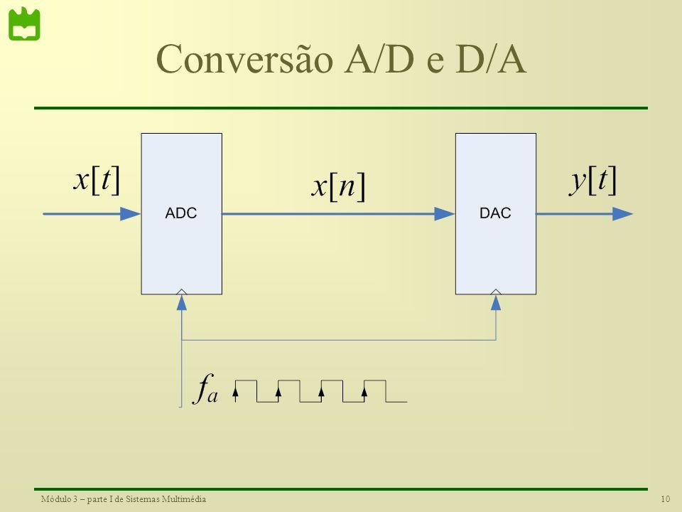Conversão A/D e D/A Simulação Aliasing Simulink