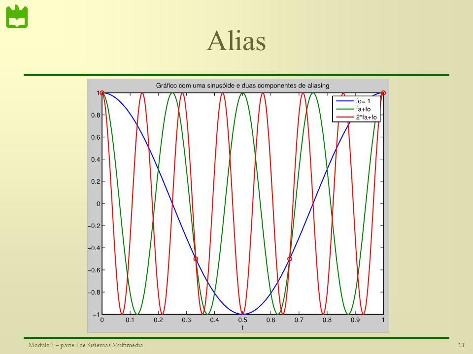 Alias Mostrar aqui os demos de alias