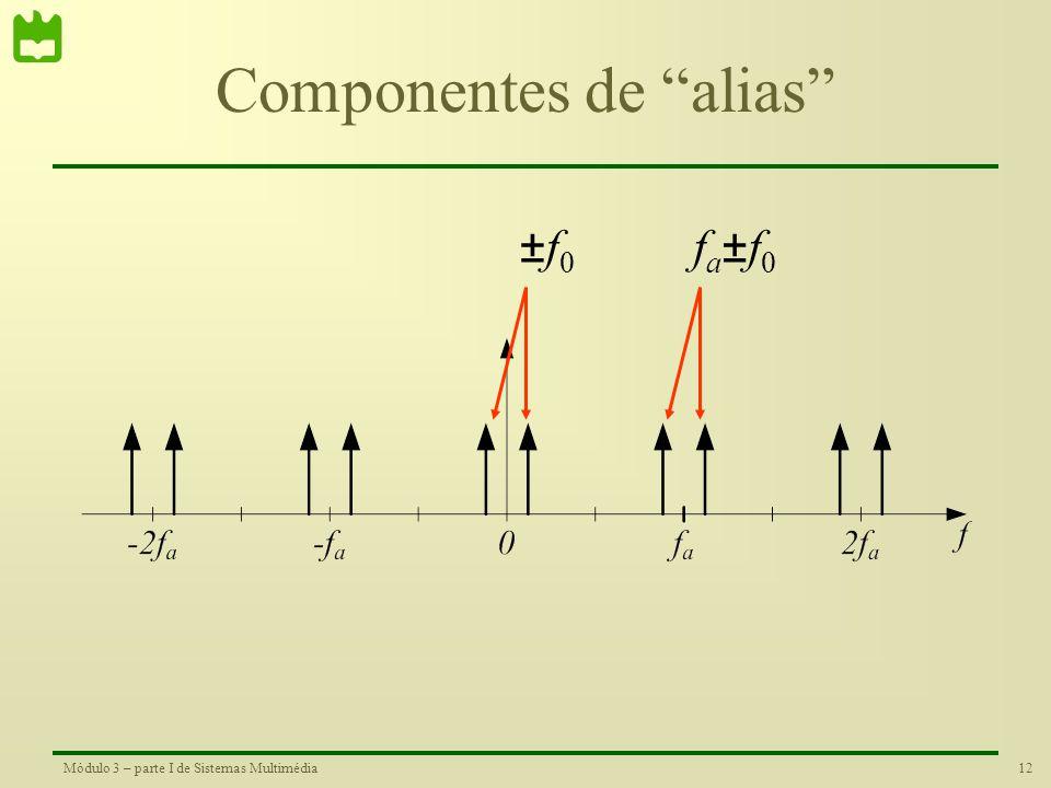 Componentes de alias