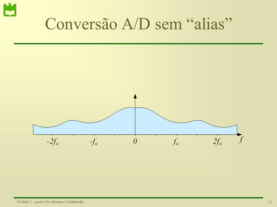 Conversão A/D sem alias