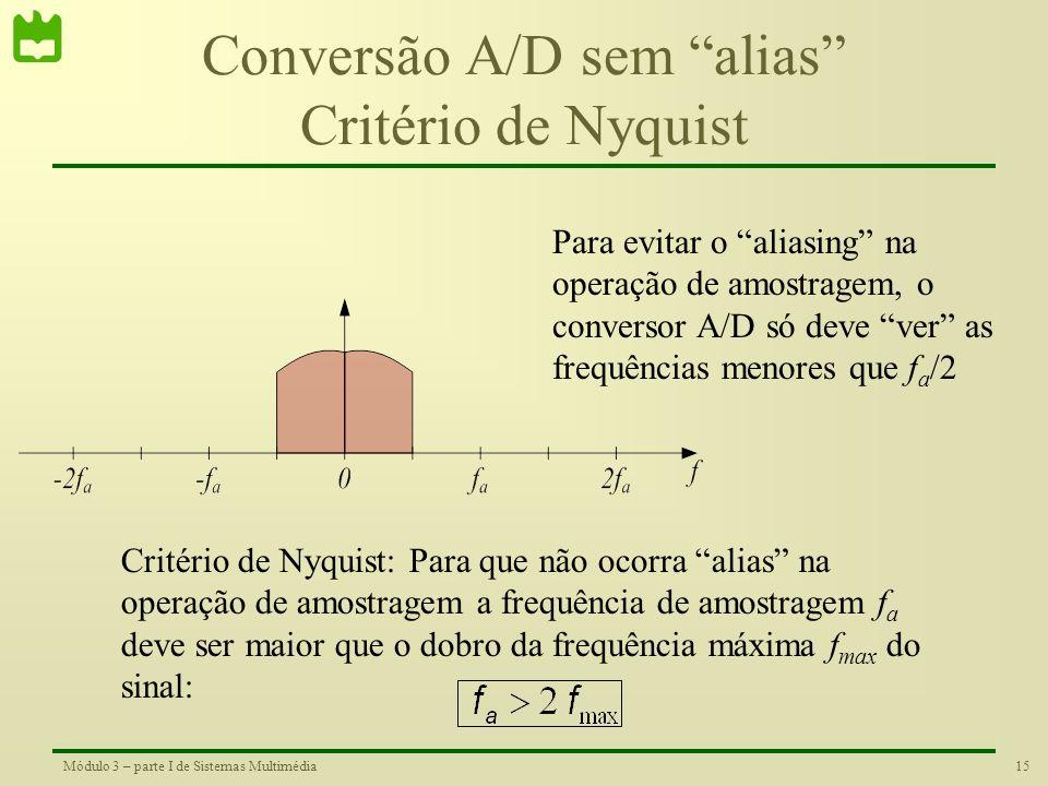Conversão A/D sem alias Critério de Nyquist