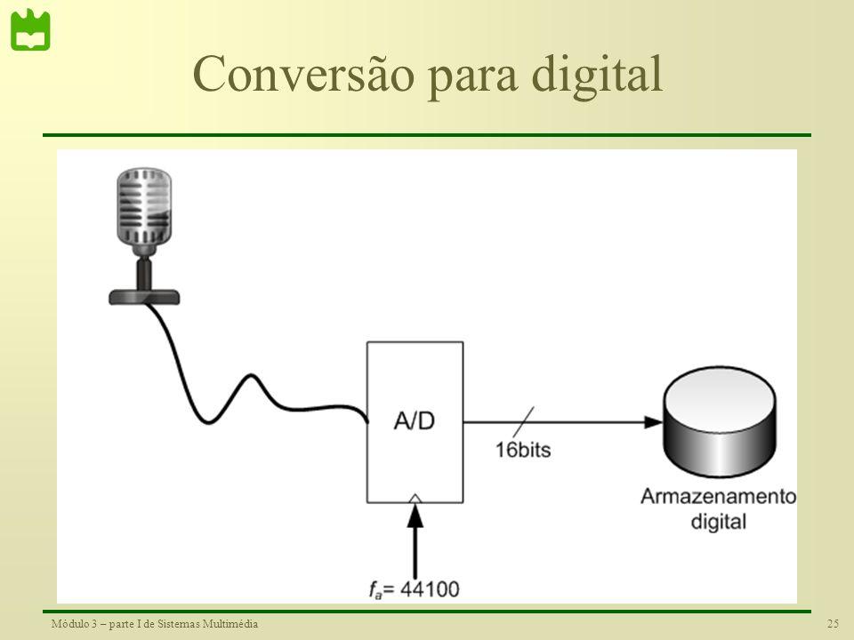 Conversão para digital