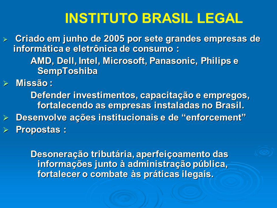 INSTITUTO BRASIL LEGAL