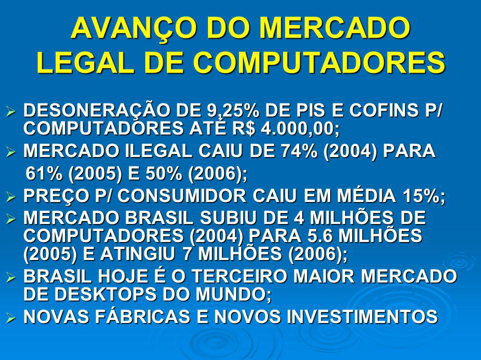 AVANÇO DO MERCADO LEGAL DE COMPUTADORES