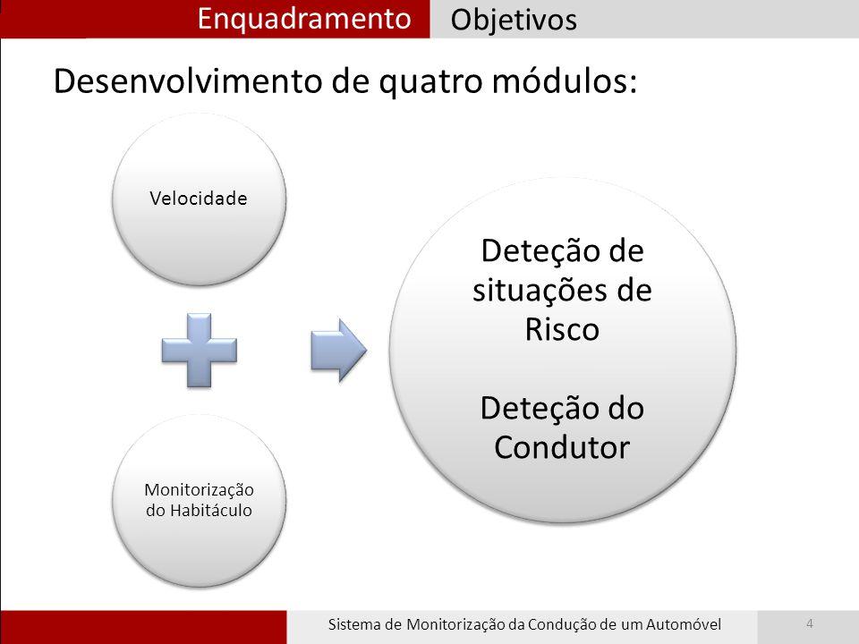 Desenvolvimento de quatro módulos: