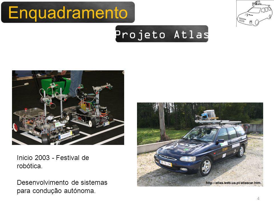 Enquadramento Projeto Atlas Enquadramento