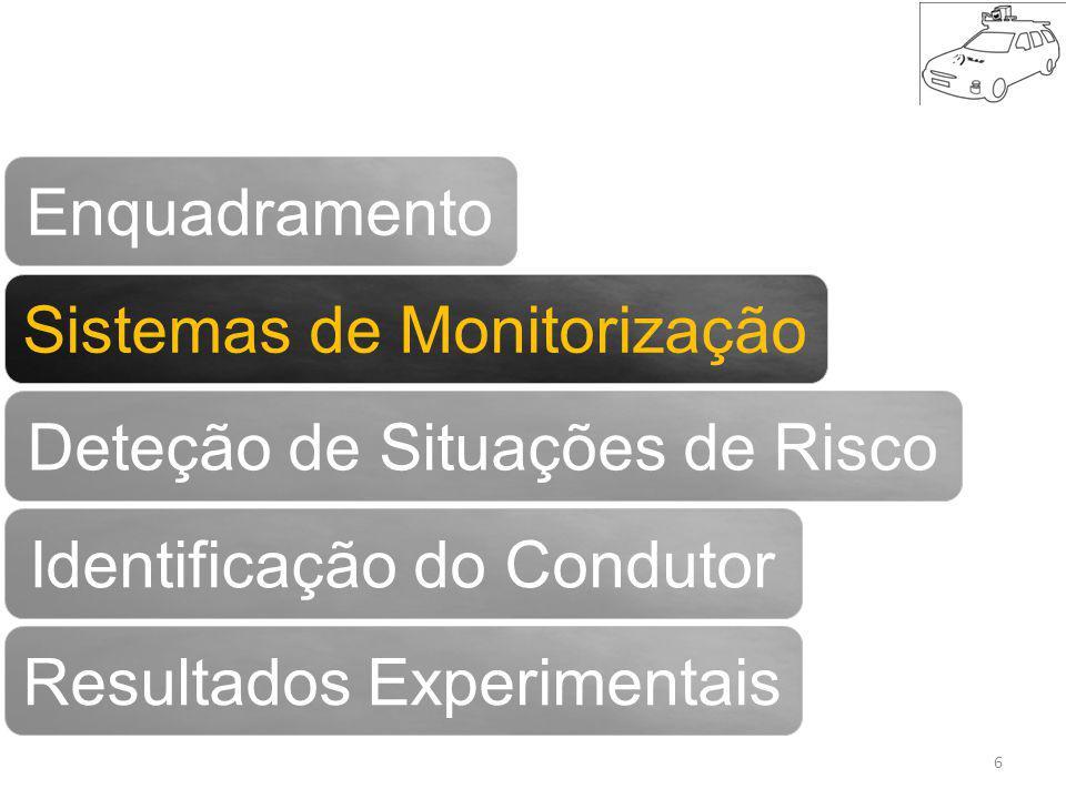 Sistemas de Monitorização