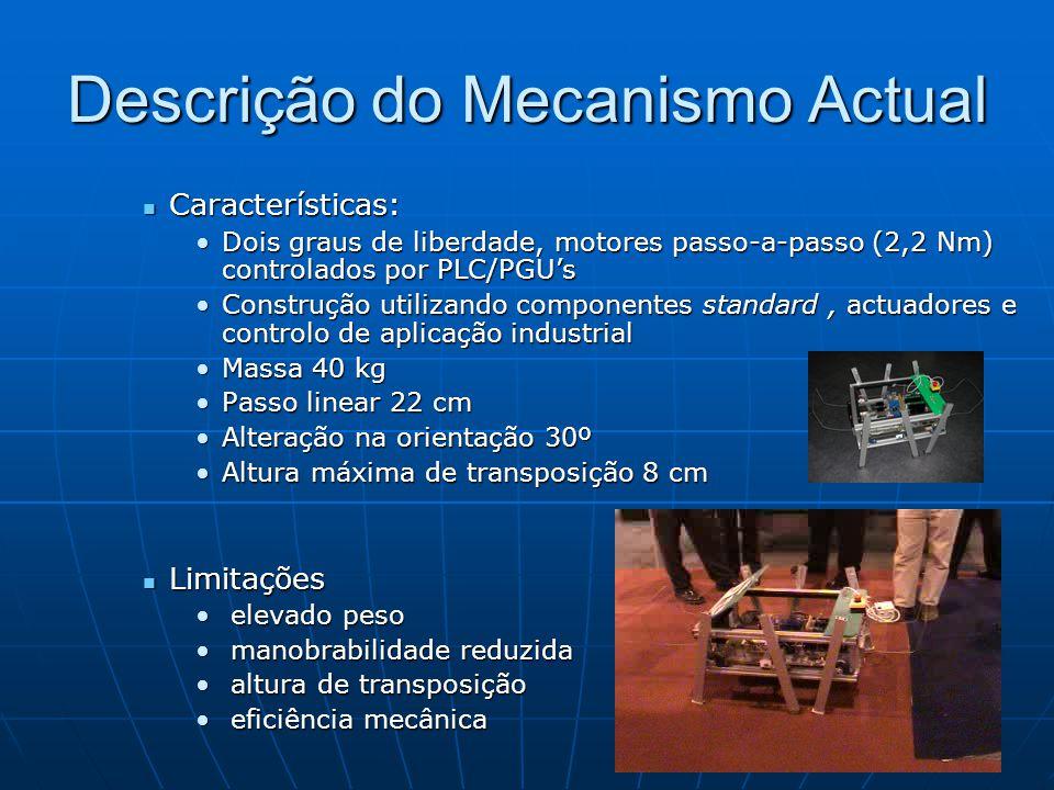 Descrição do Mecanismo Actual