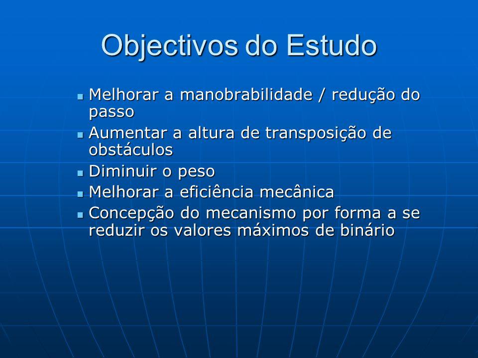 Objectivos do Estudo Melhorar a manobrabilidade / redução do passo
