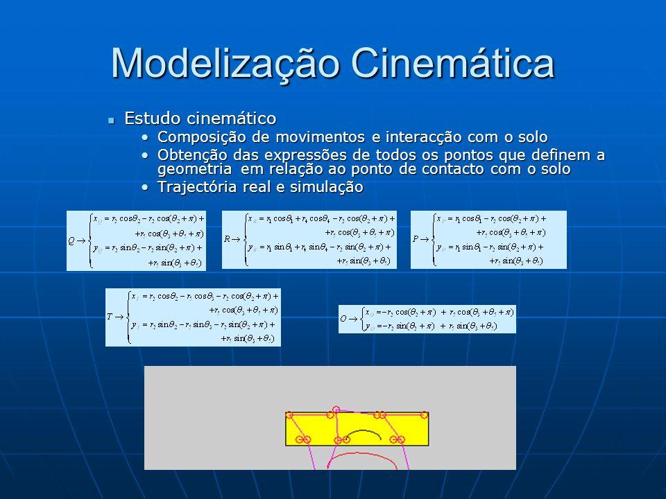 Modelização Cinemática