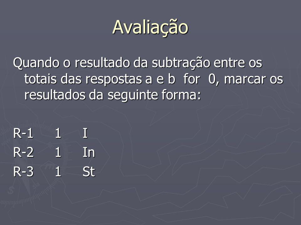 Avaliação Quando o resultado da subtração entre os totais das respostas a e b for 0, marcar os resultados da seguinte forma: