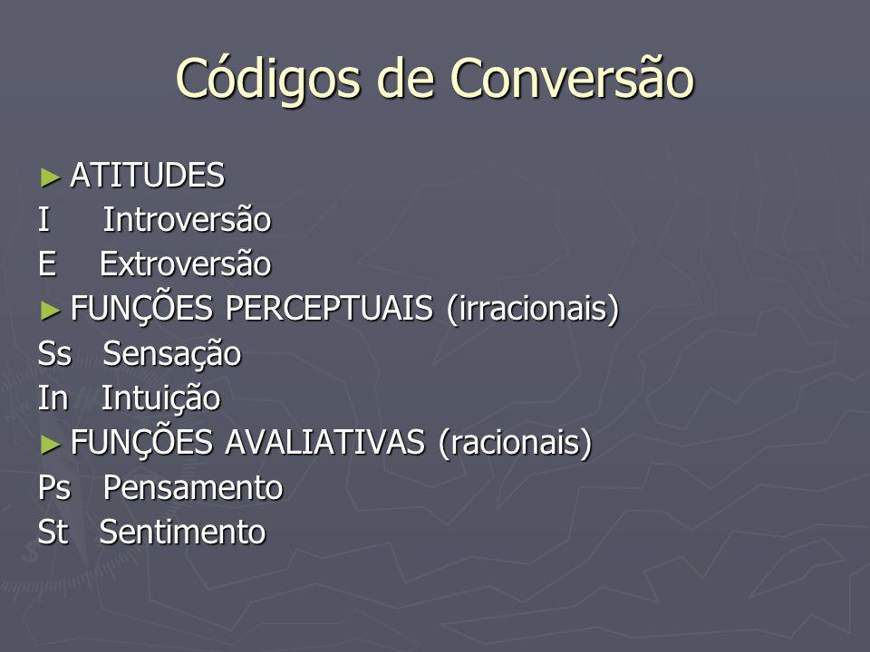 Códigos de Conversão ATITUDES I Introversão E Extroversão
