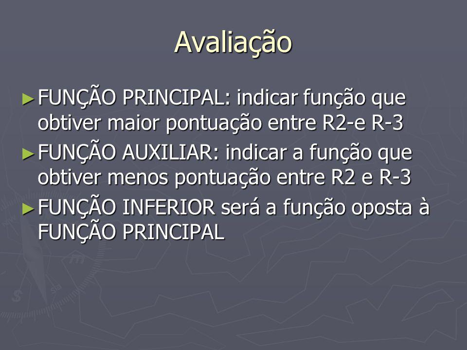 Avaliação FUNÇÃO PRINCIPAL: indicar função que obtiver maior pontuação entre R2-e R-3.