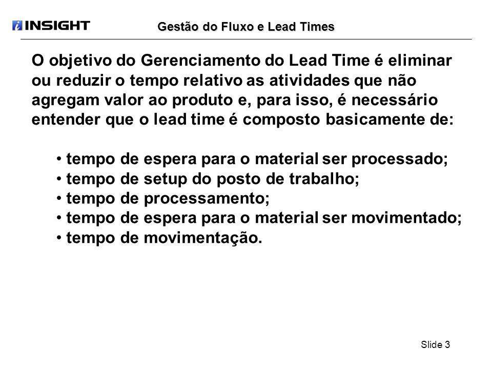 Gestão do Fluxo e Lead Times