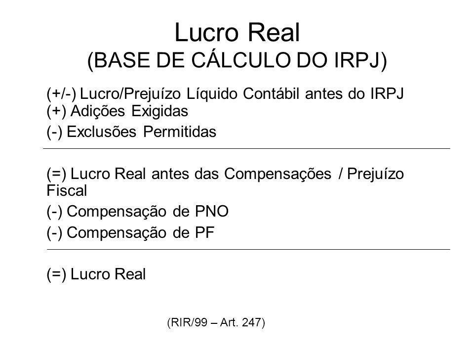 Lucro Real (BASE DE CÁLCULO DO IRPJ)