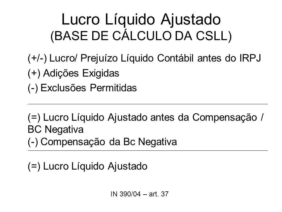 Lucro Líquido Ajustado (BASE DE CÁLCULO DA CSLL)