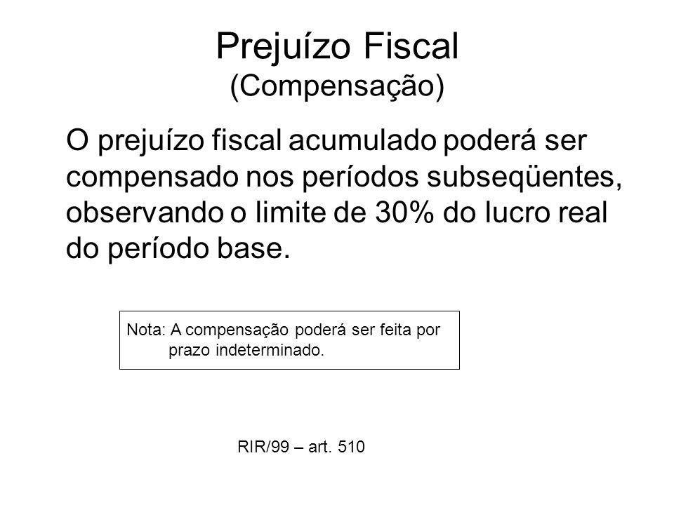 Prejuízo Fiscal (Compensação)
