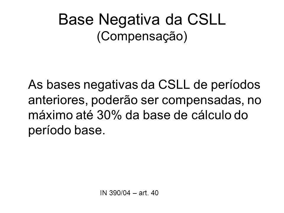 Base Negativa da CSLL (Compensação)