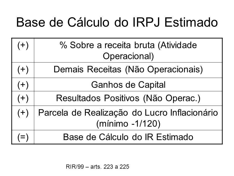 Base de Cálculo do IRPJ Estimado
