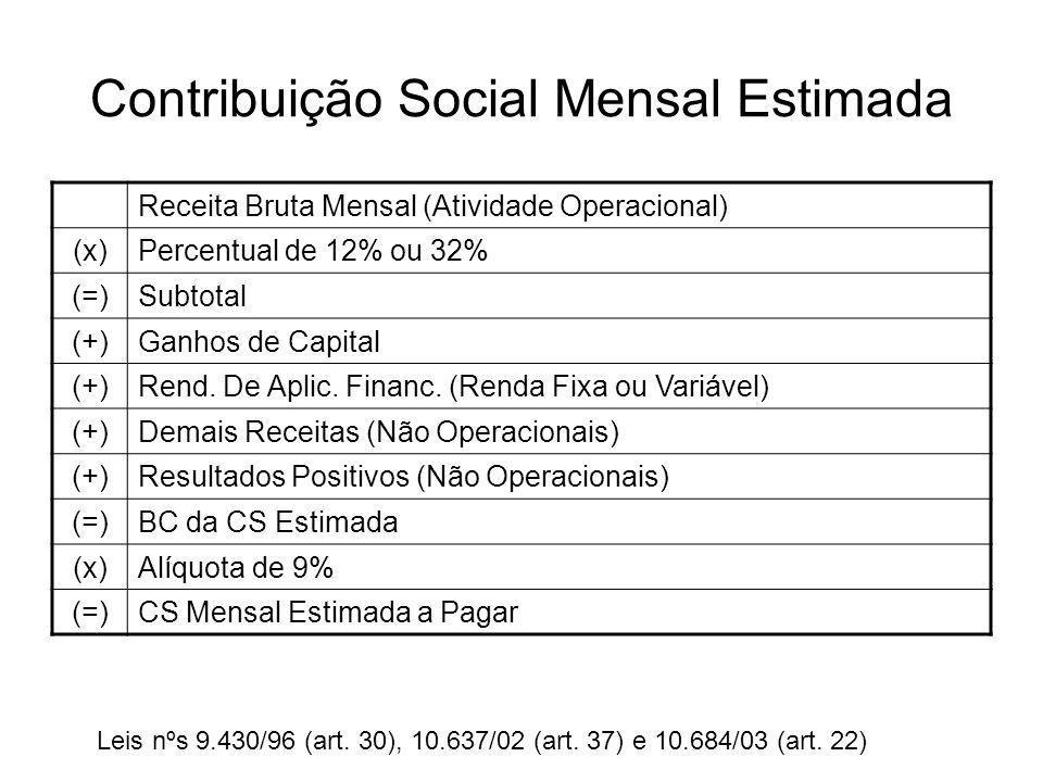 Contribuição Social Mensal Estimada