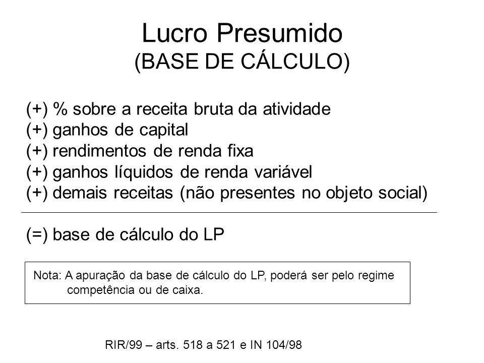 Lucro Presumido (BASE DE CÁLCULO)