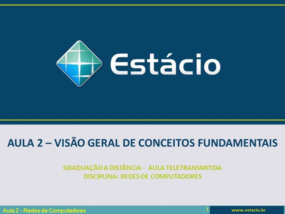 AULA 2 – VISÃO GERAL DE CONCEITOS FUNDAMENTAIS