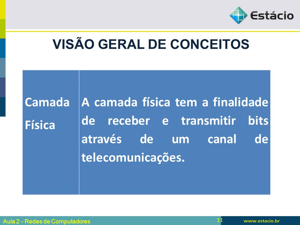VISÃO GERAL DE CONCEITOS