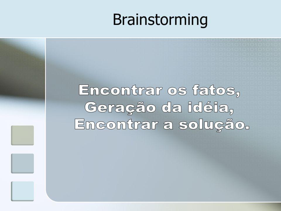 Brainstorming Encontrar os fatos, Geração da idéia,